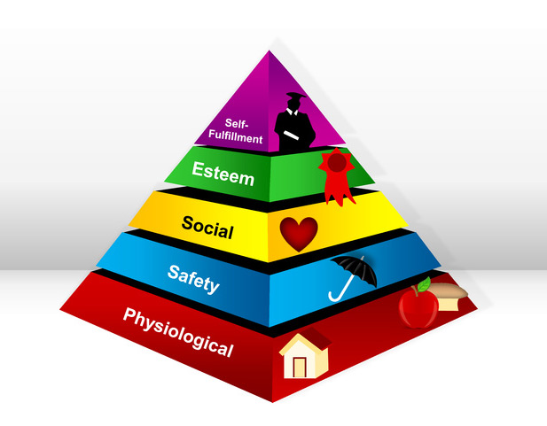 describe the similarities and differences between the erg theory and maslow s hierarchy how have you Maslow's hierarchy of needs is a theory in psychology proposed by abraham maslow in his 1943 paper a theory of human motivation in psychological review.